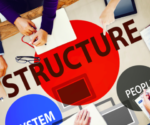 Changing The Structure Of Your Business