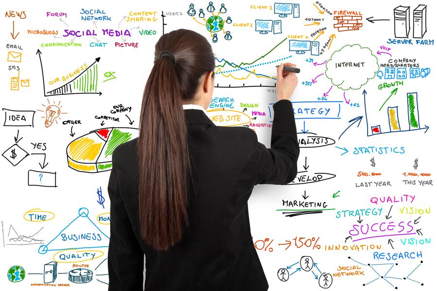 B2B Marketing Consultant